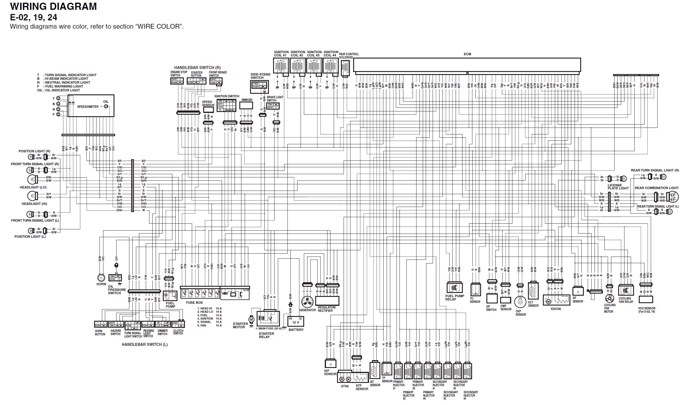 on k 6 gsxr 600 wiring diagram